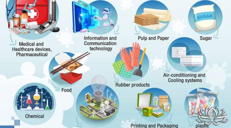 Read more about the article Industries thaïlandaises, celles qui vont résister, celles qui vont chuter