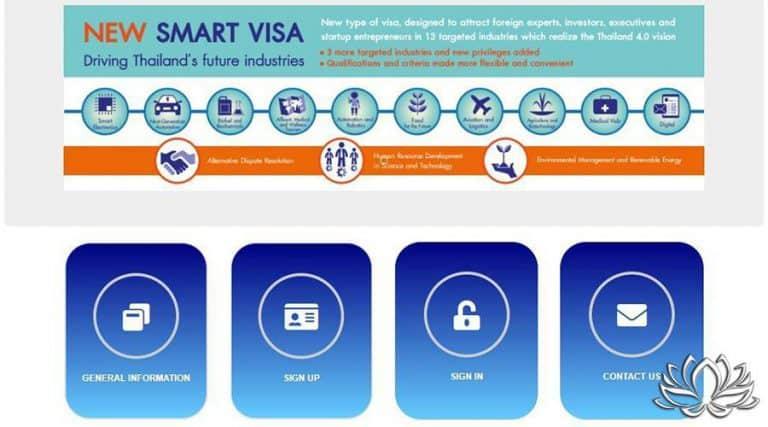Read more about the article Smart visa, un visa pour travailler sans permis de travail