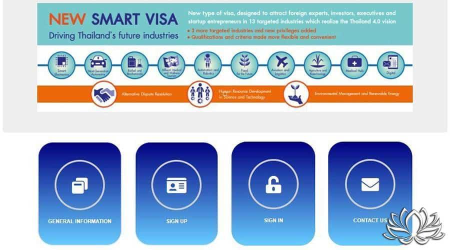 You are currently viewing Smart visa, un visa pour travailler sans permis de travail